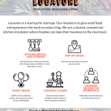 Locavore's Commercial Kitchen Incubator, Culinary Co-Working, and Pop Up Venue Image 1